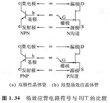 电路中的场效应管原理图是什么,增强型MOSFET特性与BJT是否相同?