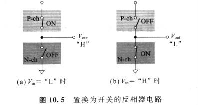 CMOS反相器工作原理及传输特性的分类