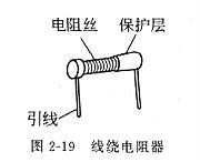 什么是电阻