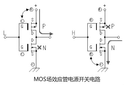 逆变器场效应管