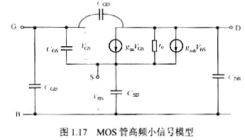MOS管低频小信号模型