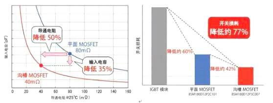 碳化硅二极管厂商