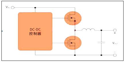 开关电源mos管选型