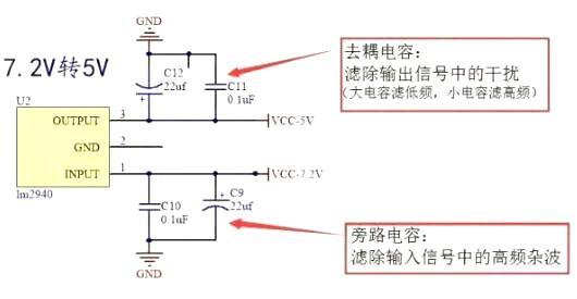 3v,运放供电±5v,舵机供电6v,驱动电路12v,ccd/编码器5v.