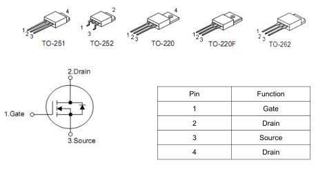 4N60mos管现货供应商 KIA4N60 4A/600V参数 PDF文件下载-KIA 官网