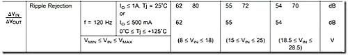 常用三端稳压器的主要参数