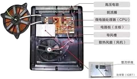 电磁炉场效应管