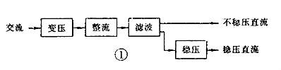 电源电路图
