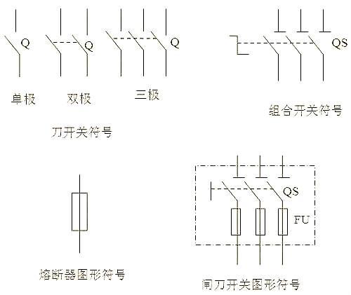 行程开关行图形符号 一,导线穿管表示 sc-焊接钢管 mt-电线管 pc-pvc