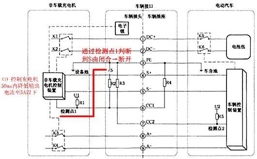 充电桩原理图