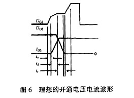 mos管栅极电阻