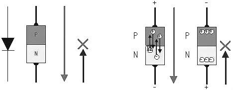 mos管工作原理图