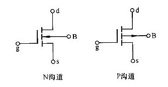 MOS管导通电压