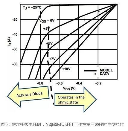 n沟道场效应管开关电路-n沟道开关电路图设计应用详解-kia mos管