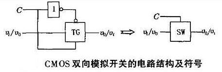 CMOS传输门工作原理