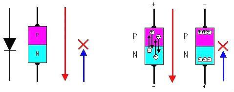 MOS场效应管工作原理图