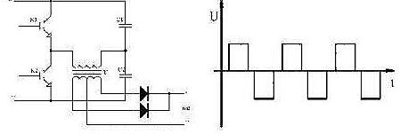IGBT和MOS管的区别