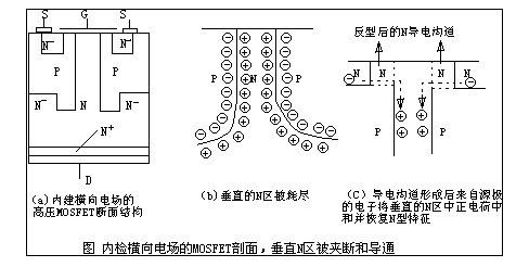 MOS管与超结MOS管区别