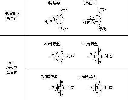 场效应管的特点与作用