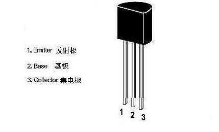 场效应管和三极管区别