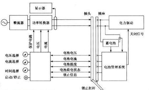 充电桩 MOS管