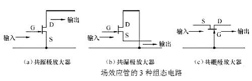 场效应管放大电路图-场效应管放大电路图工作原理结构等-KIA MOS管