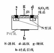 锂电池保护板 MOS管