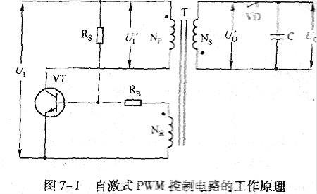 PWM控制电路
