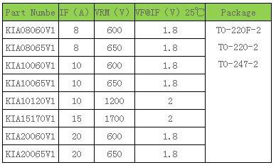 碳化硅二极管参数