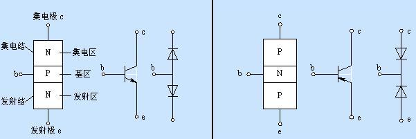 二极管和三极管的区别