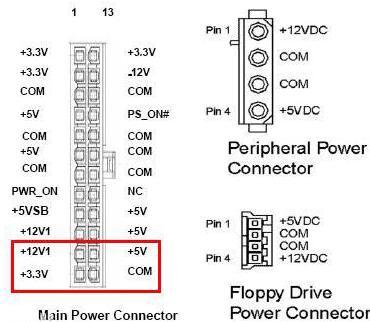 电源适配器MOS管
