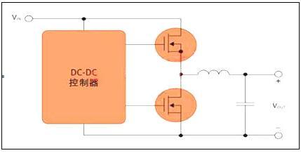 工业开关电源MOS管