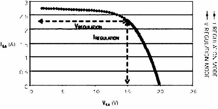 详解电子负载mos管原理及mos管在其中的应用-kia mos管
