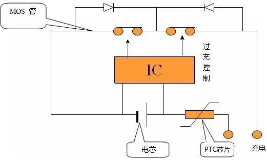 60v MOS管 锂电池保护板