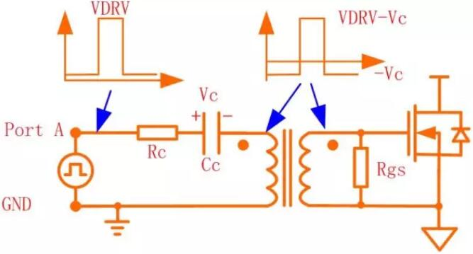 MOS管最显著的特性是开关特性好,所以被广泛应用于需要电子开关的电路中,常见的如开关电源和马达驱动电路,也有照明调光。现在的MOS驱动,有几个特别的需求: 1.低压应用 当使用5V电源,这时候如果使用传统的图腾柱结构,由于三极管的be只有0.7V左右的压降,导致实际最终加载gate上的电压只有4.