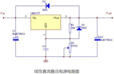典型的线性直流稳压电源的电路图,它由电源开关k,保险管,ac—dc适配