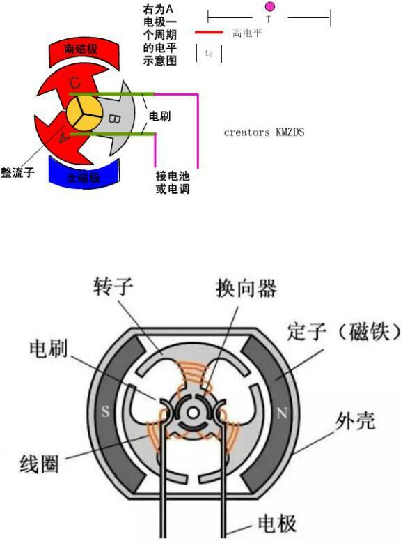 无刷电机 MOS管
