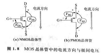 mos管器件与应用