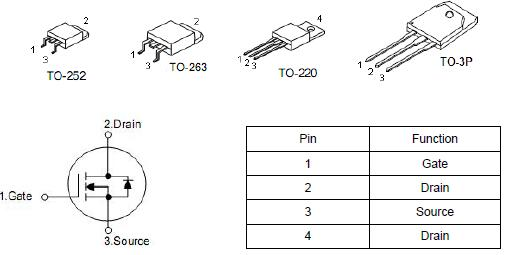 3206 110A/60V,低压MOS管
