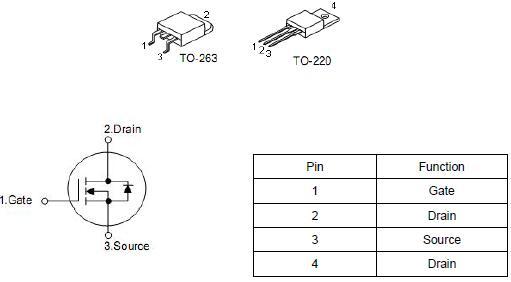 低压MOS管,2804,150A/40V