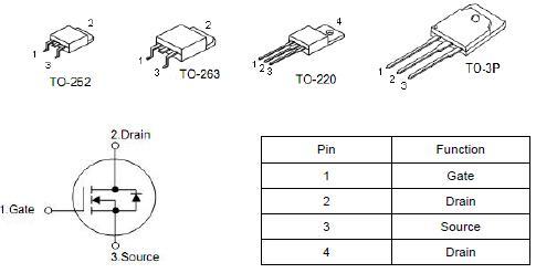 KNX3206A,110A/60V,IRF3205