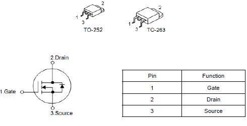2803,150A/30V,MOS管