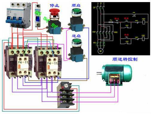 1、3、5接三相电源,(主电路部分) 2、4、6接三相电机 A1、A2是这个接触器的线圈,接到控制电路里面去,通过控制这个接触器的线圈(A1、A2)来实现控制住电路部分的电机(以小控大)。 13、14表示这个接触器的辅助触点,NO表示为常开,也就是没通电的情况下13、14是断开的,通电后13、14是闭合的。放在控制电路部分用来自锁(并联在启动按钮上),达到连续运行的目的。  首先电源三相分别接接触器的主触点L1,L2,L3,再从接触器的T1,T2,T3接出三根线接电机的三个接线柱,以上是主电路。 控制电路