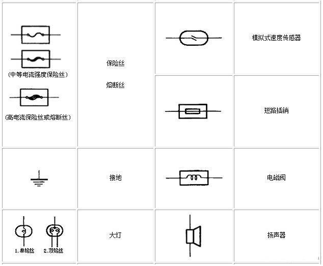 电工基础知识电路图详解及电路图符号基础知识大全-kia mos管