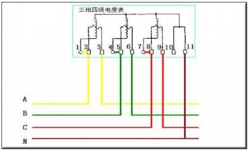 首页 新闻中心 公司新闻  不带电流互感器的三相四线电表接线图 三相