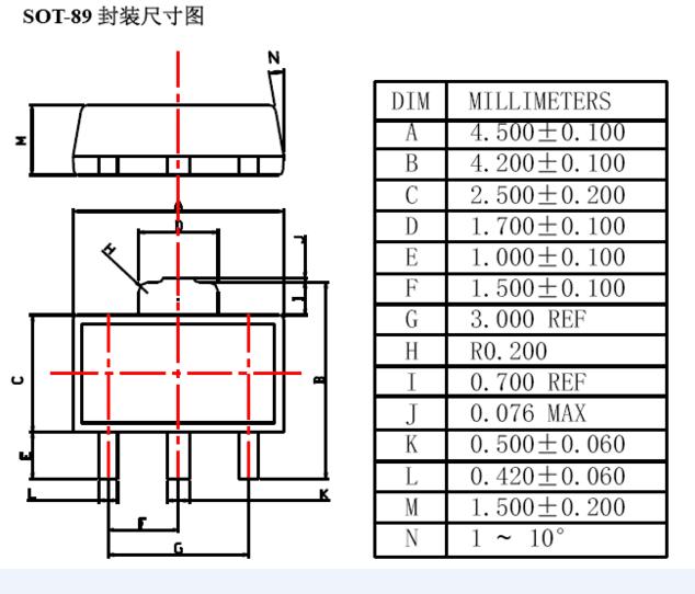 78l05,管脚图,引脚图