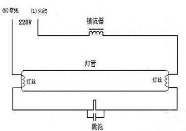 电子镇流器接线图