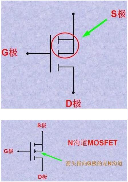 mos管引脚区分