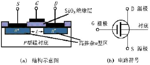 分析cmos电路逻辑