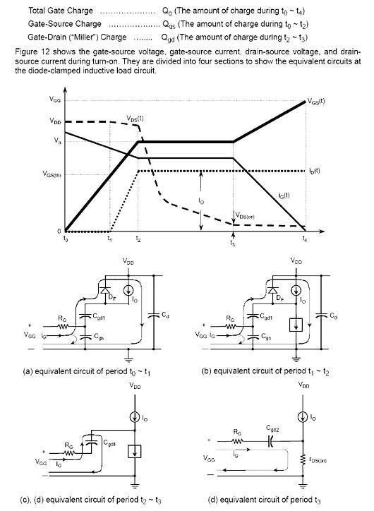功率MOS管主要参数